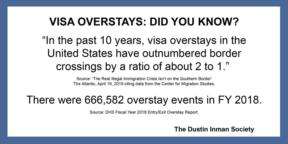 Visa overstays